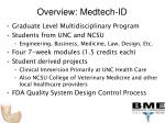 overview medtech id