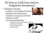 fec rules as of 2012 from mccain feingold act amendments