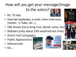 how will you get your message image to the voters