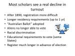 most scholars see a real decline in turnout