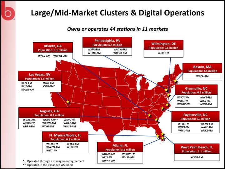 Large/Mid-Market Clusters & Digital Operations