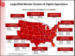 large mid market clusters digital operations