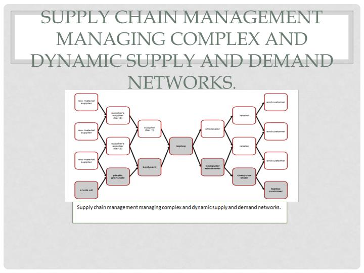 Supply chain management managing complex and dynamic supply and demand networks
