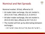 nominal and net spreads
