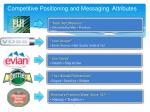 competitive positioning and messaging attributes