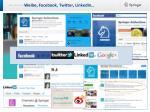 weibo facebook twitter linkedin