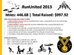 run united 2013