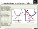 comparing price searchers and takers