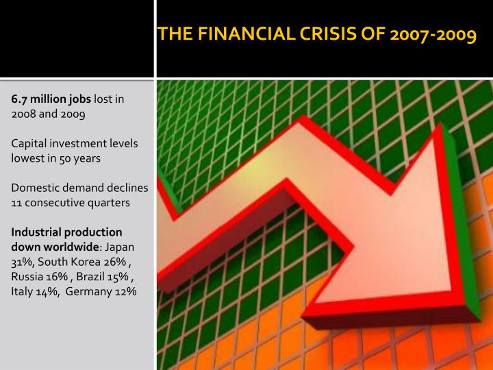 THE FINANCIAL CRISIS OF 2007-2009