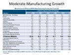 moderate manufacturing growth