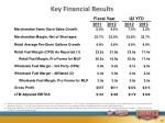 key financial results