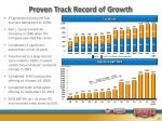 proven track record of growth