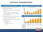 our parent embedded growth