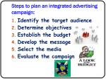 steps to plan an integrated advertising campaign