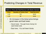 predicting changes in total revenue