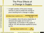 the price effects of a change in supply
