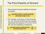 the price elasticity of demand1