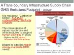 a trans boundary infrastructure supply chain ghg emissions footprint denver