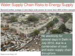 water supply chain risks to energy supply