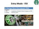 entry mode fdi