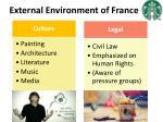 external environment of france1