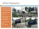 effect singapore