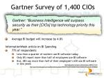 gartner survey of 1 400 cios 1 400 cios in more than 30 countries representing 90b in it spending