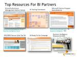 top resources for bi partners