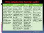 paos obligations to members cont d17