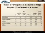 impact of participation in the summer bridge program first generation scholars