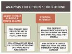 analysis for option 1 do nothing1