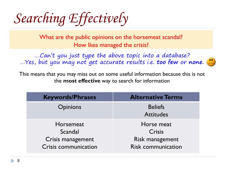 Searching Effectively