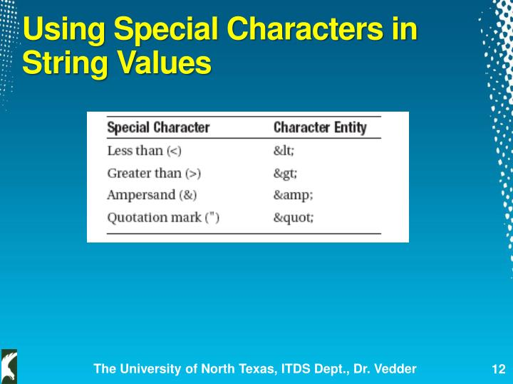 Using Special Characters in String Values