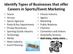 identify types of businesses that offer careers in sports event marketing