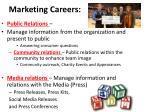 marketing careers3