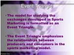 event triangle