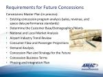 requirements for future concessions