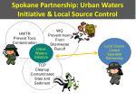 spokane partnership urban waters initiative local source control