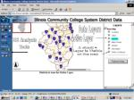 gis in the community college