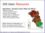 gis uses resources