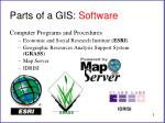 parts of a gis software