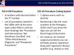 icd 9 cm procedure to icd 10 pcs
