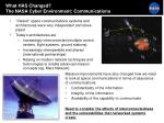 what has changed the nasa cyber environment communications