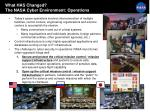 what has changed the nasa cyber environment operations