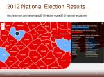 2012 national election results