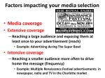 factors impacting your media selection3