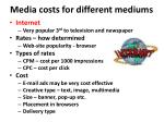 media costs for different mediums4