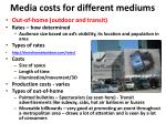 media costs for different mediums5