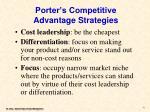 porter s competitive advantage strategies