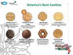 america s best cookies